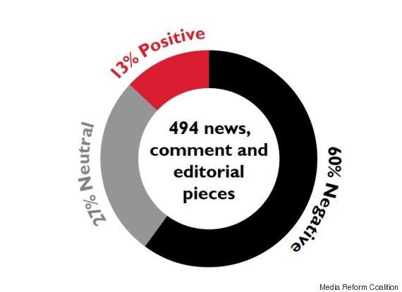 media-reform-coalition.jpg