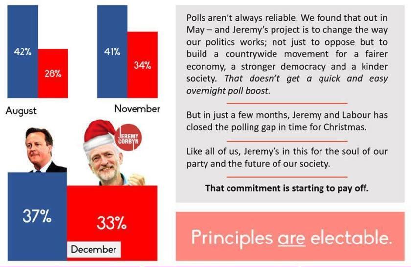 poll-increases.jpg