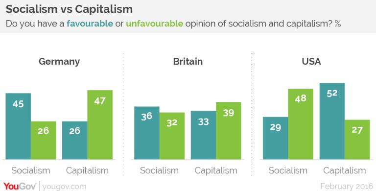 socialism-vs-capitalism-768x390