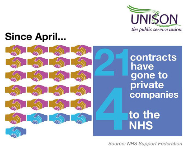 Unison_NHScontracts_infographics.jpg