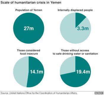Yemen4