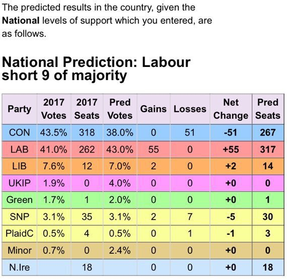 Labour Ahead 1