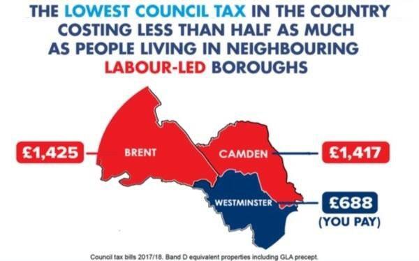 tory council tax